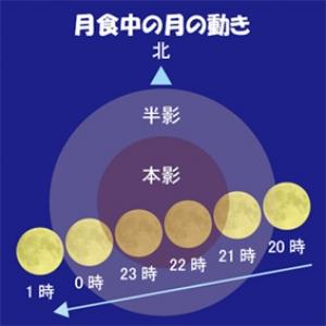 20180131-moon-b